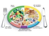 Гостинично-ресторанный комплекс Сочи - иконка «питание» в Хлевном